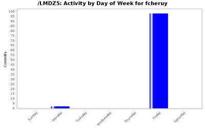 activity_day_fcheruy.png