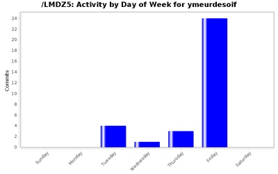 activity_day_ymeurdesoif.png