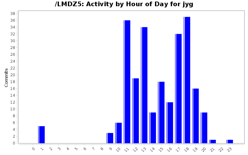 activity_time_jyg.png
