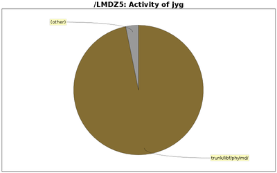 directory_sizes_jyg.png