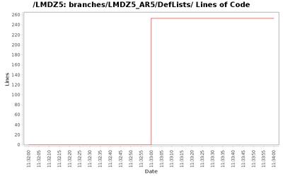 loc_module_branches_LMDZ5_AR5_DefLists.png
