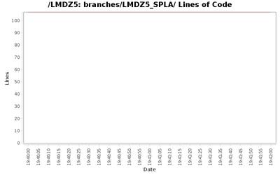 loc_module_branches_LMDZ5_SPLA.png