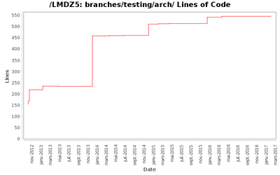 loc_module_branches_testing_arch.png