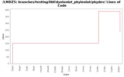 loc_module_branches_testing_libf_dynlonlat_phylonlat_phydev.png