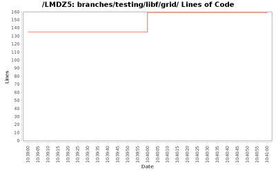 loc_module_branches_testing_libf_grid.png