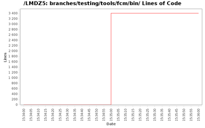 loc_module_branches_testing_tools_fcm_bin.png