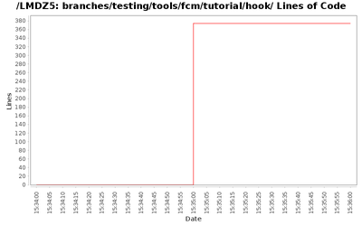 loc_module_branches_testing_tools_fcm_tutorial_hook.png
