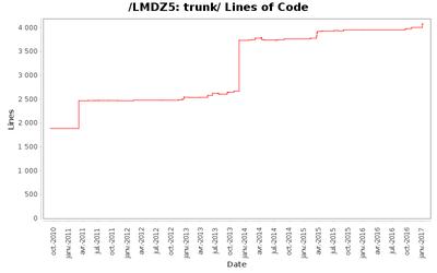 loc_module_trunk.png