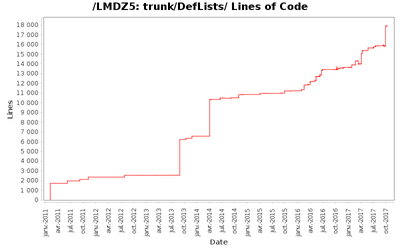 loc_module_trunk_DefLists.png