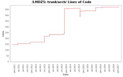 loc_module_trunk_arch.png