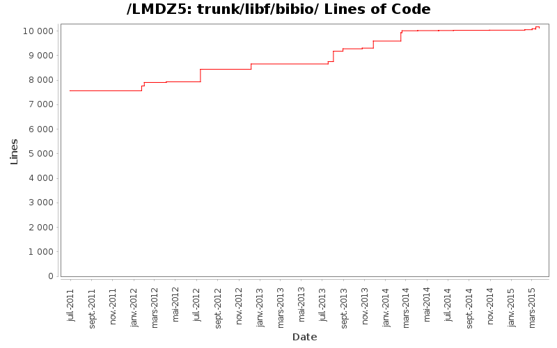 loc_module_trunk_libf_bibio.png