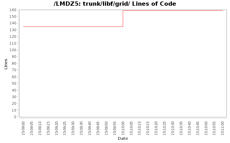 loc_module_trunk_libf_grid.png