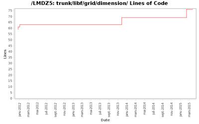 loc_module_trunk_libf_grid_dimension.png