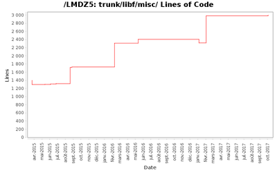 loc_module_trunk_libf_misc.png