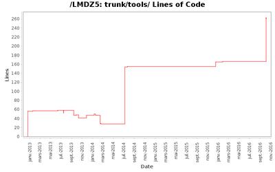 loc_module_trunk_tools.png