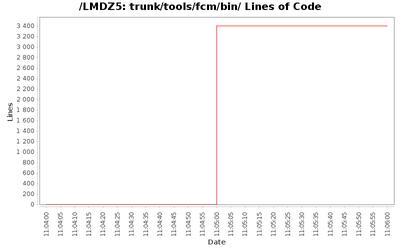 loc_module_trunk_tools_fcm_bin.png
