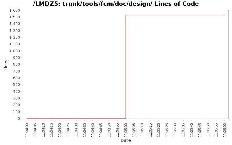 loc_module_trunk_tools_fcm_doc_design.png