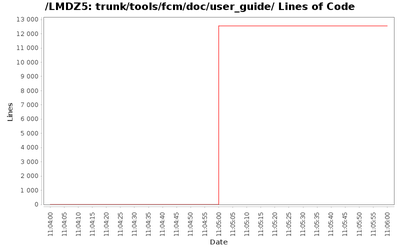 loc_module_trunk_tools_fcm_doc_user_guide.png