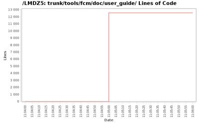 loc_module_trunk_tools_fcm_doc_user_guide.png