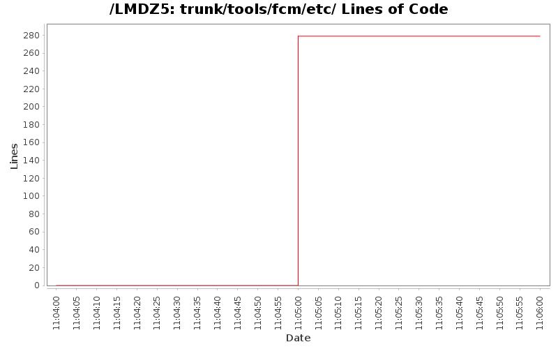 loc_module_trunk_tools_fcm_etc.png