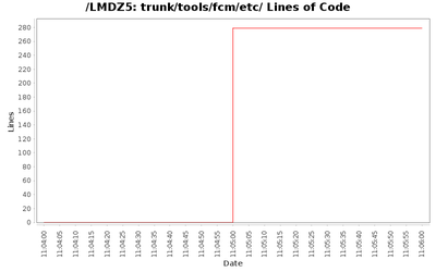 loc_module_trunk_tools_fcm_etc.png