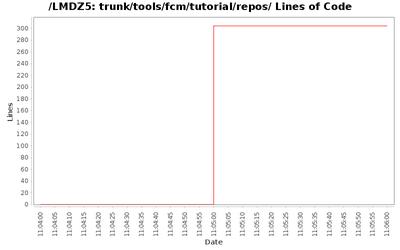 loc_module_trunk_tools_fcm_tutorial_repos.png